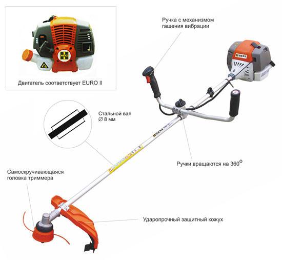 Устройства и ремонт триммеров своими руками