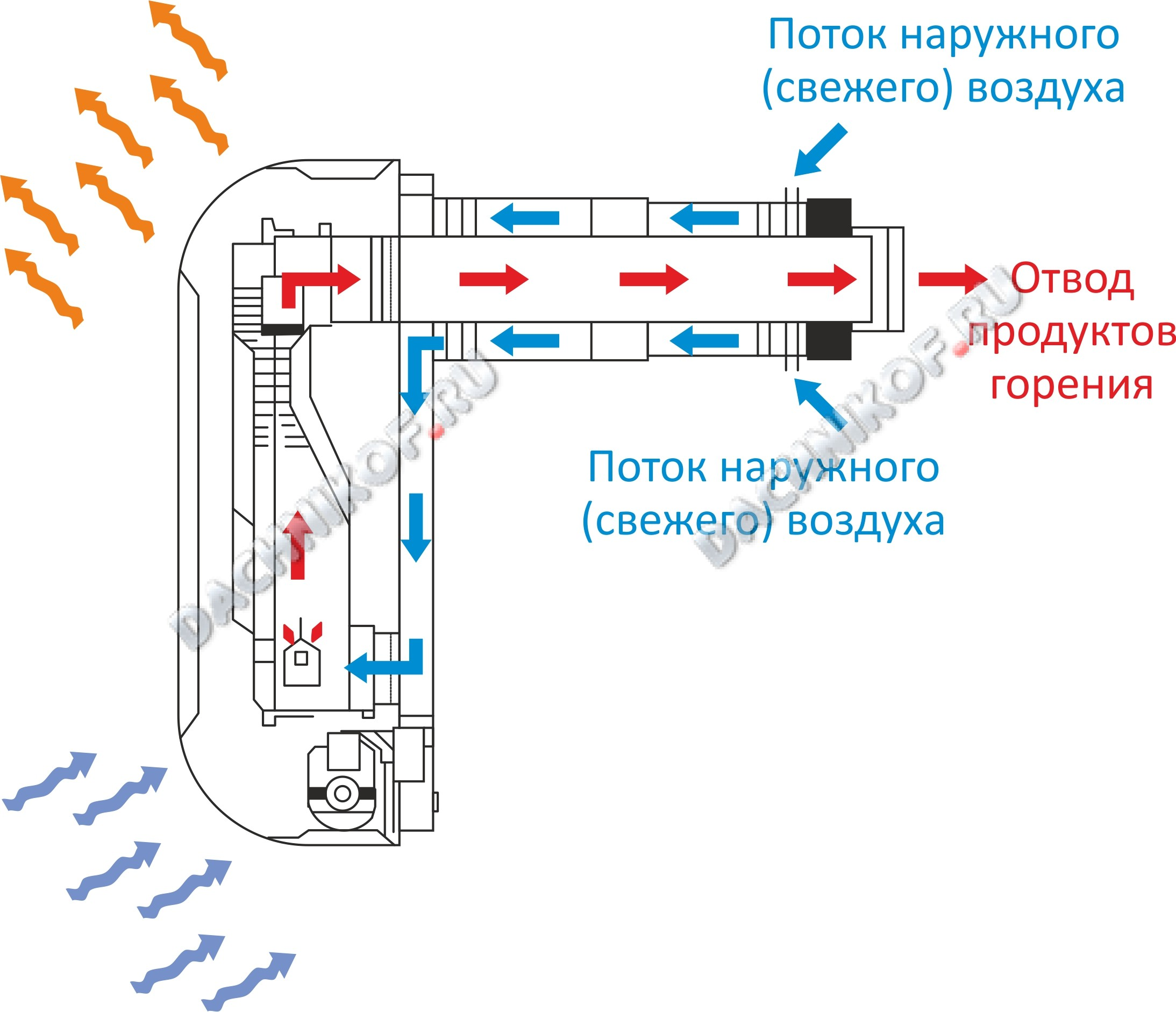 характеристики разборных теплообменников alfa laval