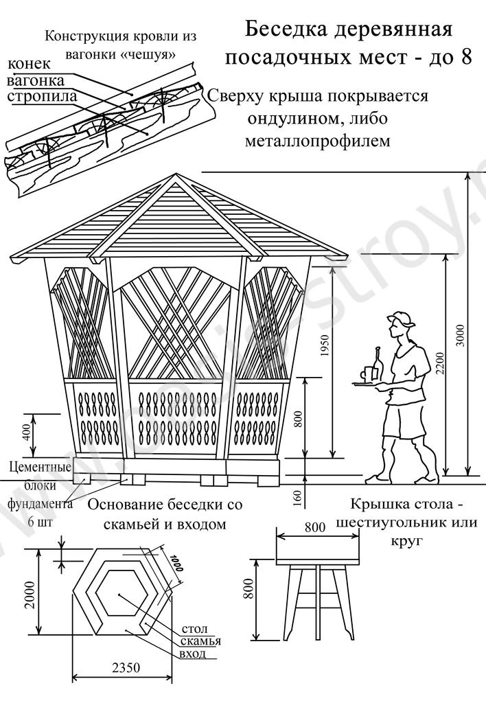Беседка своими руками чертежи и размеры с односкатной крышей